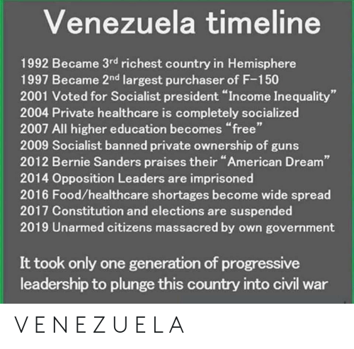 "Bernie Sanders, Food, and Guns: Venezuela timeline  1992 Became 3rd richest country in Hemisphere  1997 Became 2nd largest purchaser of F-150  2001 Voted for Socialist president ""Income Inequality""  2004 Private healthcare is completely socialized  2007 All higher education becomes free""  2009 Socialist banned private ownership of guns  2012 Bernie Sanders praises their ""American Dream""  2014 Opposition Leaders are imprisoned  2016 Food/healthcare shortages become wide spread  2017 Constitution and elections are suspended  2019 Unarmed citizens massacred by own government  It took only one generation of progressive  leadership to plunge this country into civil war V E N E Z U E L A"