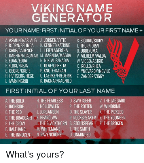 Funny Meme Names Generator : Funny blackthorn memes of on me dittoing