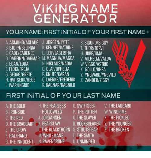 Viking Name Generator Your Name Firstinitial Of Your First Name A