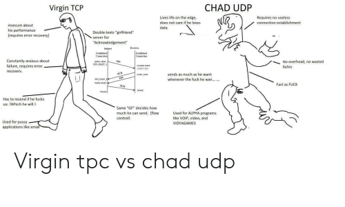 Virgin TCP CHAD UDP Lives Life on the Edge Does Not Care if