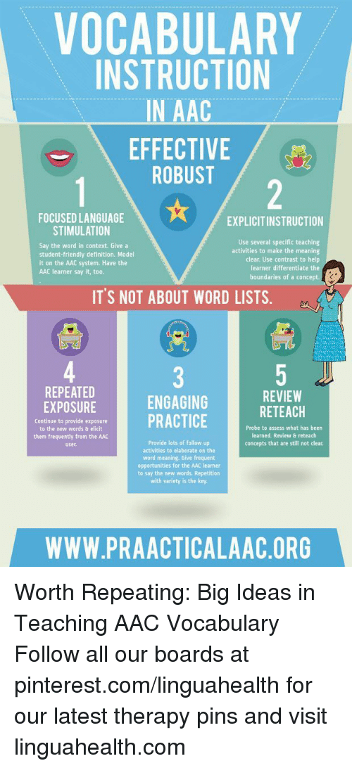 Vocabulary Instruction In Aac Effective Robust Focused Language