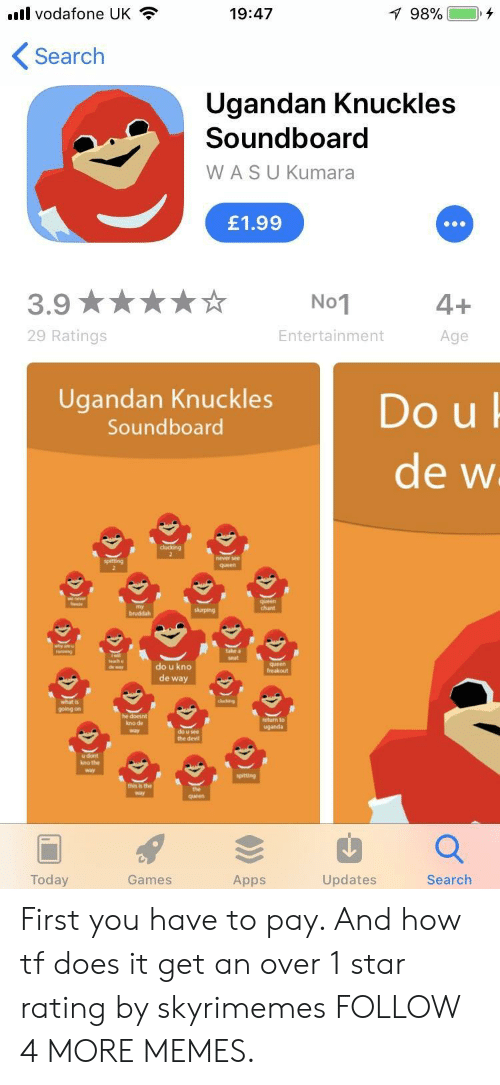 Dank, Memes, and Reddit: vodafone UK  7 98%  19:47  Search  Ugandan Knuckles  Soundboard  WASU Kumara  £1.99  4+  3.9  No1  29 Ratings  Entertainment  Age  Ugandan Knuckles  Do u  de w  Soundboard  clucking  never see  queen  queen  skurping  bruddah  do u kno  queen  |fिout  de way  cg  going on  he doesnt  kno de  return to  uganda  way  the devi  u dont  kno the  spitting  this is the  queen  Today  Games  Search  Apps  Updates First you have to pay. And how tf does it get an over 1 star rating by skyrimemes FOLLOW 4 MORE MEMES.