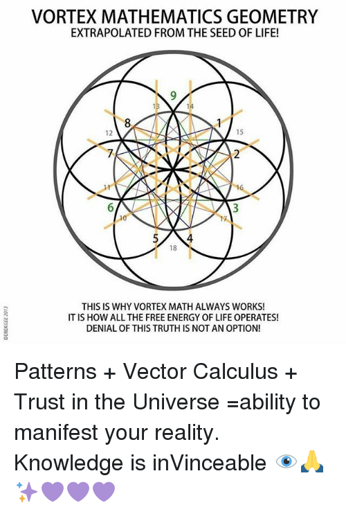 VORTEX MATHEMATICS GEOMETRY EXTRAPOLATED FROM THE SEED OF