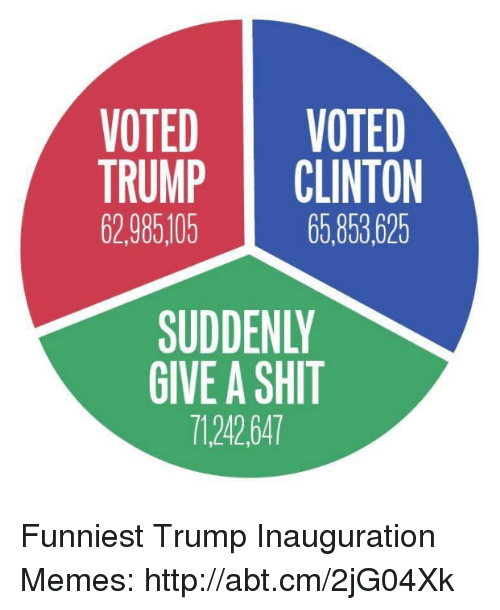 Memes, 🤖, and Funniest: VOTED  VOTED  TRUMP  CLINTON  62.985105  65.853625  SUDDENLY  GIVE A SHIT  7124264T Funniest Trump Inauguration Memes: http://abt.cm/2jG04Xk