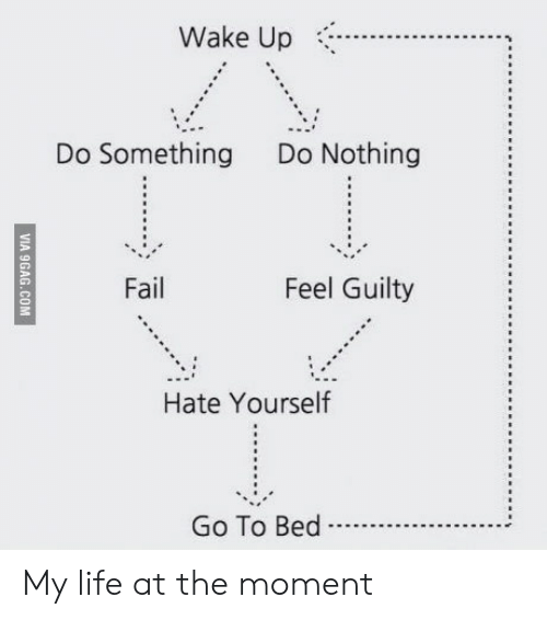 Fail, Life, and Wake: Wake Up  Do Something  Do Nothing  Fail  Feel Guilty  Hate Yourself  Go To Bed My life at the moment