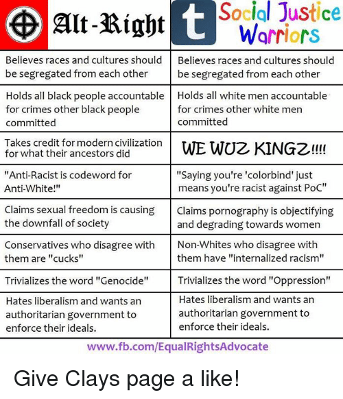 "Memes, Racism, and Black: Warriors  Believes races and cultures shouldBelieves races and cultures should  be segregated from each other  be segregated from each other  Holds all black people accountable Holds all white men accountable  for crimes other black people  committed  for crimes other white mern  committed  Takes credit for modern civilization  for what their ancestors did  | WEWUZ KINGZl!!  ""Anti-Racist is codeword for  Anti-White!""  ""Saying you're 'colorbind' just  means you're racist against PoC""  Claims sexual freedom is causing Claims pornography is objectifying  the downfall of society  and degrading towards women  Conservatives who disagree with Non-Whites who disagree with  them are ""cucks""  them have ""internalized racism""  Trivializes the word ""GenocideTrivializes the word ""Oppression""  Hates liberalism and wants an  authoritarian government to  enforce their ideals  Hates liberalism and wants an  authoritarian government to  enforce their ideals  www.fb.com/EqualRightsAdvocate Give Clays page a like!"