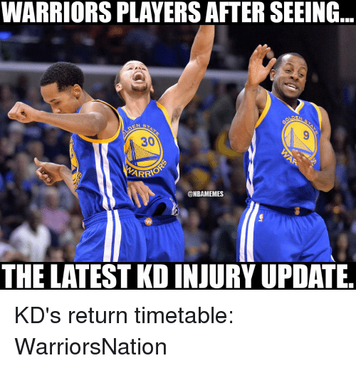 Warriors Kevin Durant Injury Update: Funny Kds Memes Of 2017 On Me.me