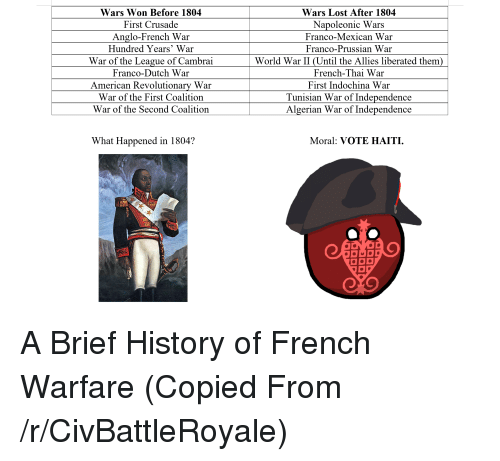 Lost, American, and Haiti: Wars Won Before 1804  First Crusade  Anglo-French War  Hundred Years' War  War of the League of Cambrai  Franco-Dutch War  American Revolutionary War  War of the First Coalition  War of the Second Coalition  Wars Lost After 1804  Napoleonic Wars  Franco-Mexican War  Franco-Prussian War  World War II (Until the Allies liberated them  French-Thai War  First Indochina War  Tunisian War of Independence  Algerian War of Independence  What Happened in 1804?  Moral: VOTE HAITI