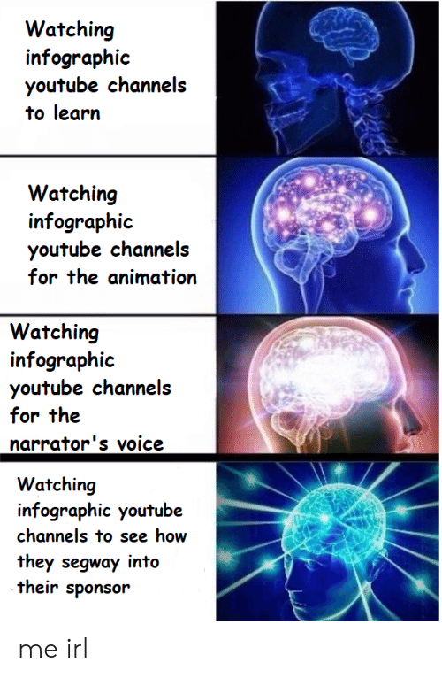 Watching Infographic Youtube Channels to Learn Watching
