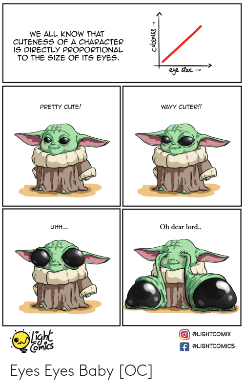 Cute, Comics, and Baby: WE ALL KNOW THAT  CUTENESS OF A CHARACTER  IS DIRECTLY PROPORTIONAL  TO THE SIZE OF ITS EYES.  eye size -  PRETTY CUTE!  WAYY CUTER!!  Ис  UH....  Oh dear lord..  Light  Comics  O @LIGHTCOMIX  f @LIGHTCOMICS  cuteness Eyes Eyes Baby [OC]