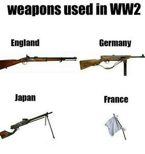 Bombs and Weapons of WW2