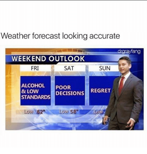 Memes, Forecast, and Outlook: Weather forecast looking accurate  drgrayfang  WEEKEND OUTLOOK  FRI  SAT  SUN  ALCOHOL  POOR  REGRET  & LOW  DECISIONS  STANDARDS
