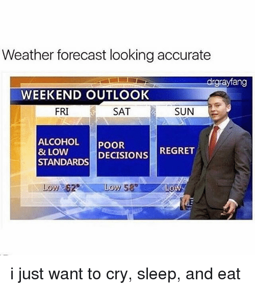 Forecast, Outlook, and Girl Memes: Weather forecast looking accurate  WEEKEND OUTLOOK  FRI  SAT  SUN  ALCOHOL  POOR  REGRET  DECISIONS  & LOW  STANDARDS  yang i just want to cry, sleep, and eat