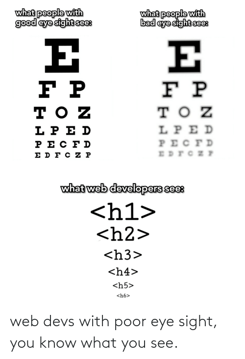 Eye, Web, and You: web devs with poor eye sight, you know what you see.