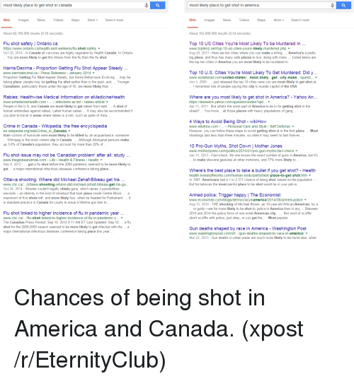 Got To Our Shooting Area Before Most Of: 25+ Best Memes About Ottawa Shooting