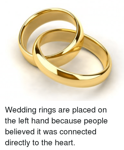 93 where is the wedding ring placed wedding rings