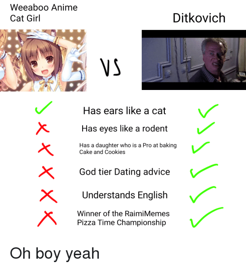 Advice, Anime, and Cookies: Weeaboo Anime  Cat Girl  Ditkovich  Has ears like a cat  Has eyes like a rodent  Has a daughter who is a Pro at baking  Cake and Cookies  God tier Dating advice  XUnderstands English  Winner of the RaimiMemes  Pizza Time Championship