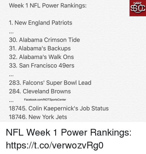 San Francisco 49ers, Cleveland Browns, and Crimson Tide: Week 1 NFL Power Rankings:  1. New England Patriots  30. Alabama Crimson Tide  31. Alabama's Backups  32. Alabama's Walk Ons  33. San Francisco 49ers  283. Falcons' Super Bowl Lead  284. Cleveland Browns  Facebook.com/NOTSportsCenter  18745. Colin Kaepernick's Job Status  18746. New York Jets NFL Week 1 Power Rankings: https://t.co/verwozvRg0