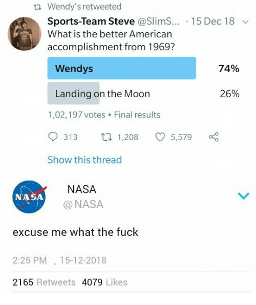 Nasa, Sports, and Wendys: Wendy's retweeted  Sports-Team Steve @SlimS...-1 5 Dec 1 8  What is the better American  accomplishment from 1969?  Wendys  74%  Landing on the Moon  26%  1,02,197 votes Final results  313  1,208  5,579  Show this thread  NASA  @NASA  NASA  excuse me what the fuck  2:25 PM. 15-12-2018  2165 Retweets 4079 Likes