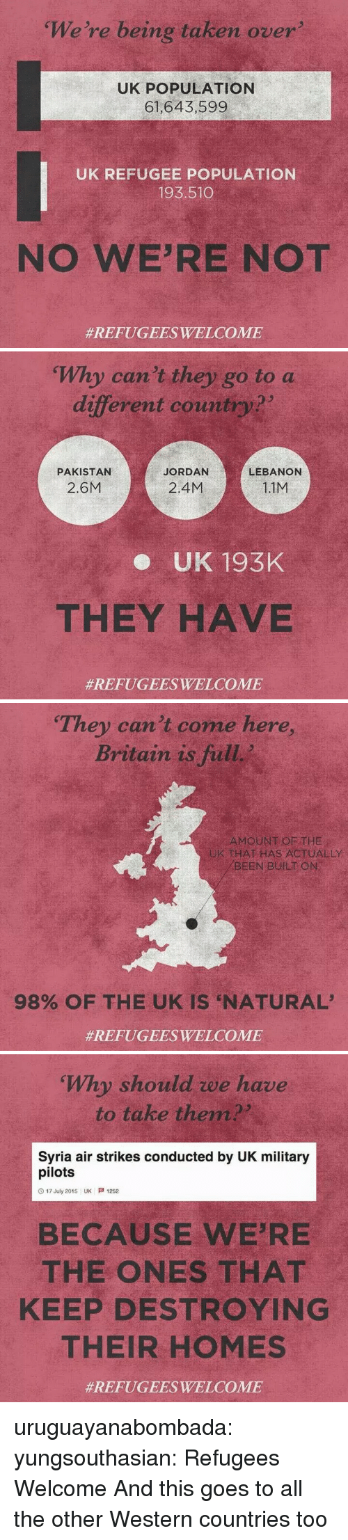Taken, Tumblr, and Blog: We're being taken over  UK POPULATION  61,643,599  UK REFUGEE POPULATION  193.510  NO WE'RE NOT  #REFUGEESWELCOME   Why can't they go to a  different country?  PAKISTAN  JORDAN  LEBANON  2.6M  2.4M  1.1M  e UK 193K  THEY HAVE  #REFUGEESWELCOME   They can't come here,  Britain is full  AMOUNT OF THE  THAT HAS ACTUALLY  BEENBUİLT ON  98% OF THE UK IS 'NATURAL'  #REFUGEESWELCOME   Why should we have  to take them  Syria air strikes conducted by UK military  pilots  O 17 July 2015 UK 1252  BECAUSE WE'RE  THE ONES THAT  KEEP DESTROYING  THEIR HOMES  uruguayanabombada:  yungsouthasian: Refugees Welcome  And this goes to all the other Western countries too
