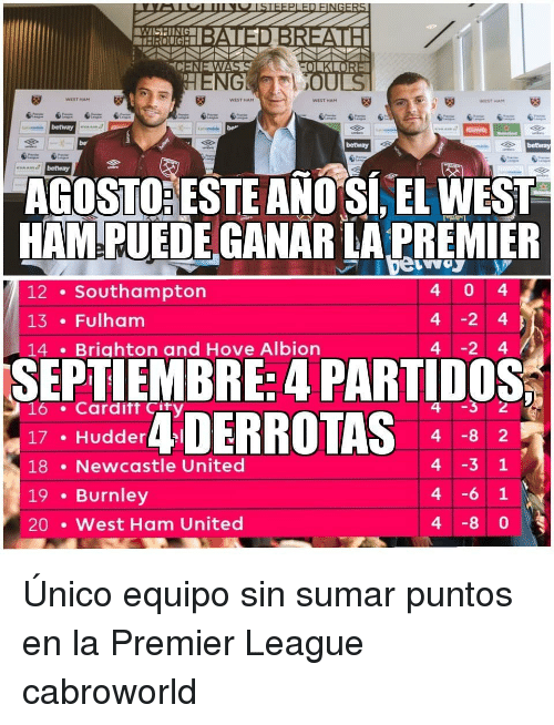 Premier League, United, and League: WEST HAM  WEST HAM  be  AGOSTO ESTE ANOS, WEST  HAMPUEDE GANAR LA PREMIER  12 Southampton  13 Fulham  14 Brighton and Hove Albion  4 0 4  4 2 4  4 2 4  SEPTIEMBRE: 4 PARTIDOS  16Carditt City  17 Hudder  18 Newcastle United  19 Burnley  20 West Ham United  4 -8 2  4 3 1  4-6 1  4 -8 0 Único equipo sin sumar puntos en la Premier League cabroworld