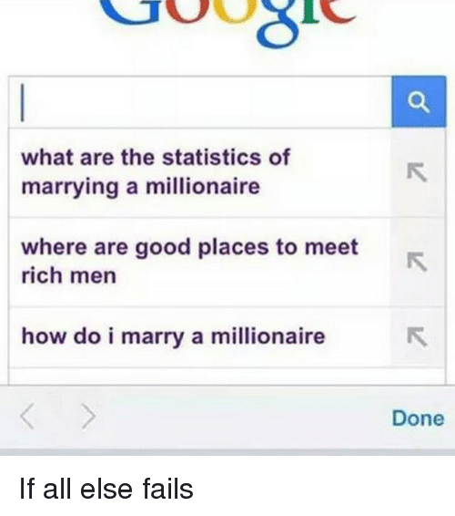 What are the statistics of marrying a millionaire