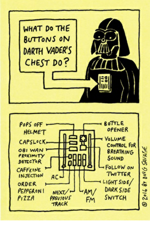 Pizza, Control, and Dark: WHAT Do THE  BUTTONS oN  DARTH VADER'S  CHEST Do?  ER  OPENER  g  CAPSLOCK  08I WAN  PROXIMITY  DETECTOR  CONTROL FoR  BREATHING  SOUND  CAFFEINE  INJECTIONAC  TWTTER  ORDER  PEPERONI NEXT/,J AM/ DARK SDE  PIZZA PREVIOUS EM SWITCH  TRACK