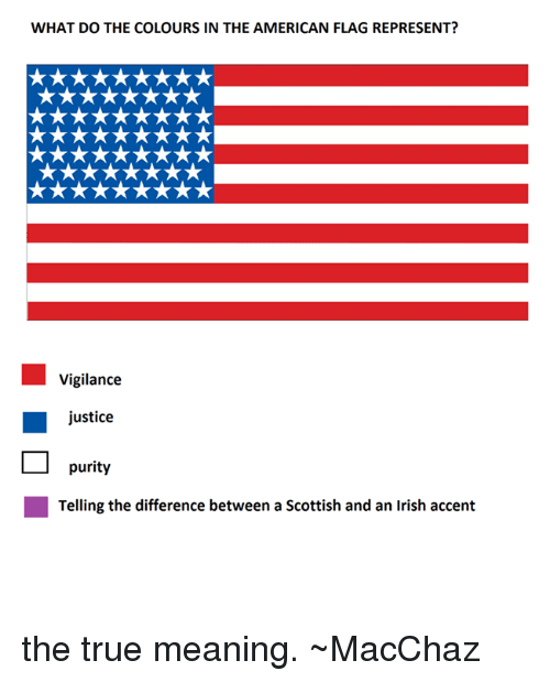 What Do The Colours In The American Flag Represent Vigilance
