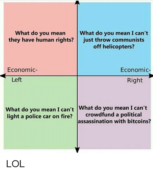 Assassination, Cars, and Memes: What do you mean  What do you mean I can't  they have human rights?  just throw communists  off helicopters?  Economic  Economic  Right  Left  What do you mean I can't  What do you mean I can't  light a police car on fire?  crowd fund a political  assassination with bitcoins? LOL