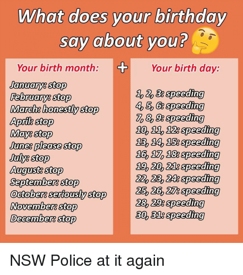What Does Your Birthday Say About You? Your Birth Month