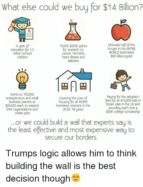 25 best memes about trump logic trump logic memes for Least expensive way to build a house