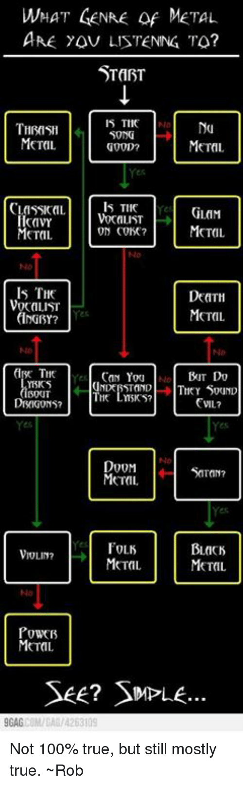 WHAT GENRE of METAL ARE You LISTENING TO? START 15 T110 THRASH SONG