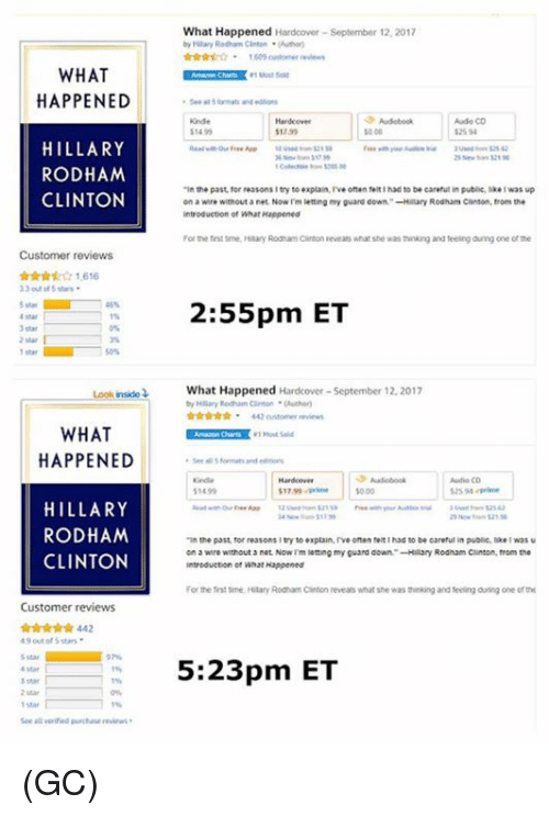 "Memes, Star, and Reviews: What Happened Hardcover-September 12, 2017  by ilary Rodham Cinton(Auth)  WHAT  HAPPENED  Kinde  14 59  Aude CO  $25 94  17.99  HILLARY  RODHAM  CLINTON  th◆ past, for reasons Etry toexplain, rve omen felt I had to b. careful in public, like was up  on a wire without a net Now rm letting my guard cown.""Hstry Rodham Cinton, from the  introduction of What Happened  For he fst meHiay Roam Cinton revears what she was hing and feeling during one of the  Customer reviews  ☆ 1,616  46%  2:55pm ET  snar  9%  50%  star  nsido  What Happened Hardcover-September 12, 2017  ☆☆☆☆☆* 442 customer reviews  WHAT  HAPPENED  Audio CO  ande  1499  Handcove  179 pr  $0.00  HILLARY  RODHAM  CLINTON  n the past. for reasoes itry to .xplain, I'v. often 1 had to be careful in pusse, tko was u  on3 wire wishout a net Now rm leting my guand downHillary Roanan Cinton,from te  introduction et what Happened  For te trst tune Ptikary Rodham Citton reveals what she was  ning and feeling anng one ofthe  Customer reviews  ☆☆☆☆☆ 442  9 out of 5 star  Sitar  4 Star  97%  71%  7%  0%  1%  verifed prhase review  5:23pm ET  2 star  eal (GC)"