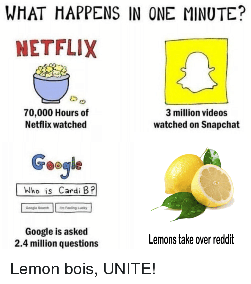 WHAT HAPPENS IN ONE MINUTE? NETFLIX 70000 Hours of Netflix