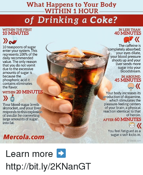 What Happens To Your Body WITHIN 1 HOUR Of Drinking A Coke