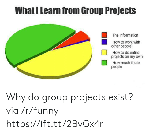 Funny, Work, and How To: What I Learn from Group Projects  The Information  How to work with  other people]  How to do entire  projects on my own  How much I hate  people Why do group projects exist? via /r/funny https://ift.tt/2BvGx4r
