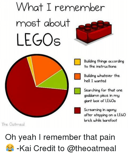 What I Remember Most About Legos Building Things According To The