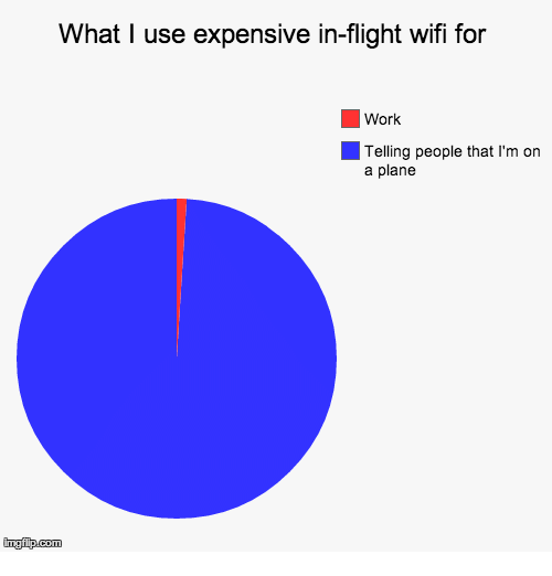 Work, Flight, and Wifi: What I use expensive in-flight wifi for  Work  Telling people that I'm on  a plane  imgfip.com
