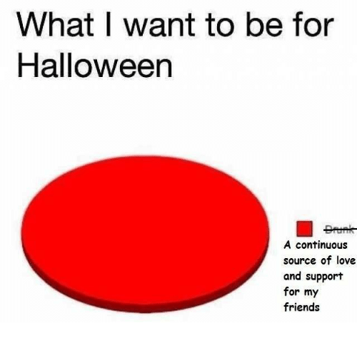 Friends, Halloween, and Love: What I want to be for  Halloween  A continuous  source of love  and support  for my  friends
