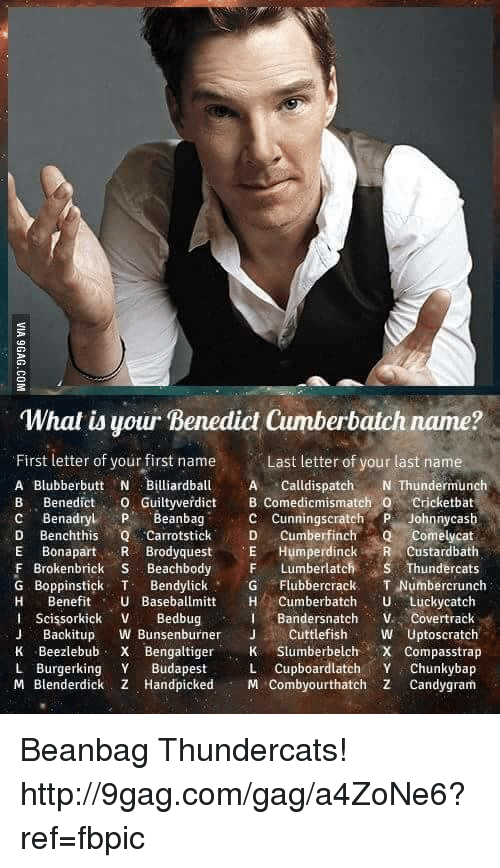 Benedict Cumberbatch Name