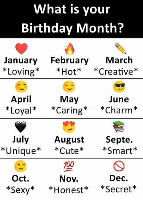 What Is Your Birthday Month? January February * Loving**Hot