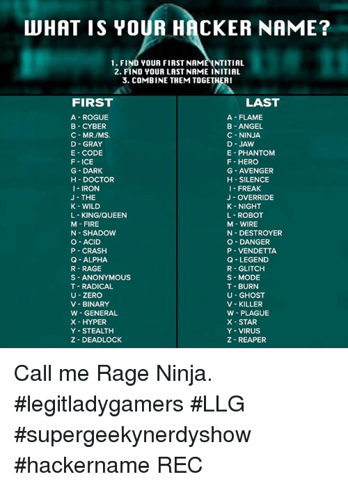 WHAT IS YOUR HACKER NAME? 1 FIND YOUR FIRST NAM NTITIAL 2