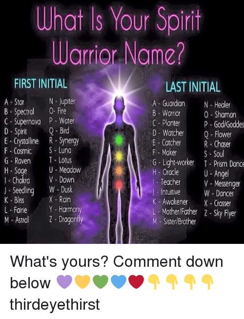 What Is Your Spirit Warrior Name? FIRST INITIAL LAST INITIAL