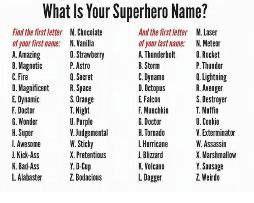 What Is Your Superhero Name? And the First Letter M Laser Find the
