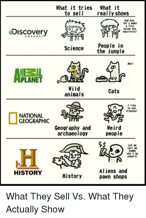 Animals, Cats, and Fire: What it tries What it  to sell  really shows  And now  let s make  a fire  sPusing two  Discovery  squirrels!  CHANNEL  People in  the jungle  Science  Hew!  Uv  PLANET  Wild  animals  Cats  l like  to eat  ocrayons!  NATIONAL  GEOGRAPHIC  Geography and  archaeology  Weird  people  Let se  call sy  buddy  who s  expert  Aliens and  pawn shops  HISTORY  History <p>What They Sell Vs. What They Actually Show</p>