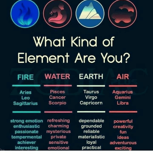 What Kind of Element Are You? FIRE WATER EARTH AIR Aries Leo