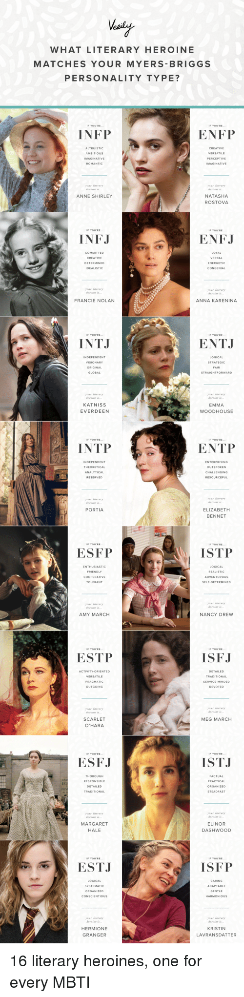 WHAT LITERARY HEROINE MATCHES YOUR MYERS-BRIGGS PERSONALITY