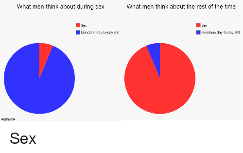 What do men think about sex