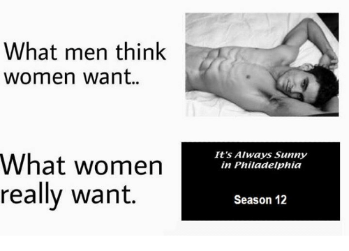 what men think about women