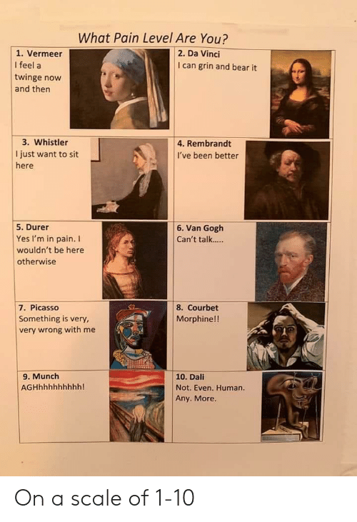Bear, History, and Picasso: What Pain Level Are You?  1. Vermeer  2. Da Vinci  I feel a  I can grin and bear it  twinge now  and then  3. Whistler  4. Rembrandt  I've been better  I just want to sit  here  5. Durer  Yes I'm in pain. I  6. Van Gogh  Can't talk...  wouldn't be here  otherwise  7. Picasso  Something is very,  very wrong with me  8. Courbet  Morphine!!  9. Munch  10. Dali  AGHhhhhhhhhh!  Not. Even. Human.  Any. More. On a scale of 1-10